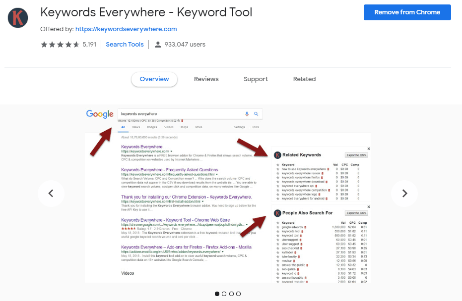 chrome extension seo keywords